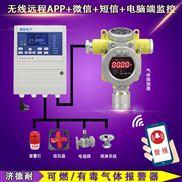 固定式氧气报警器,气体浓度报警器