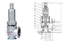A21H弹簧微启式外螺纹安全阀