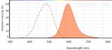 MX4006DiA(4-Di-16-ASP)细胞膜荧光探针