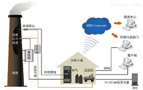 CEMS-VOCs烟气挥发性有机物连续监测系统