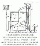 FL-GL-150桂林景观水循环水过滤设备厂家