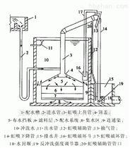 FL-HB-GL无需动力无阀过滤器设备供应商