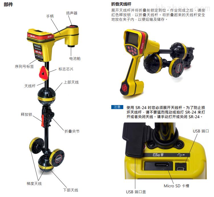 石油管道探测仪里奇SR-20/SR-24