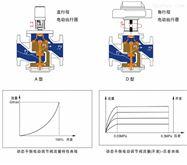 LCD智能流量平衡閥
