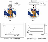 LCD智能流量平衡阀
