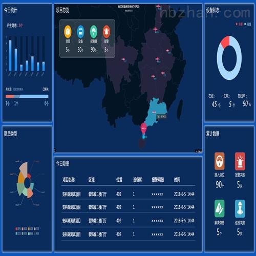 基于大数据的电气火灾隐患预警平台