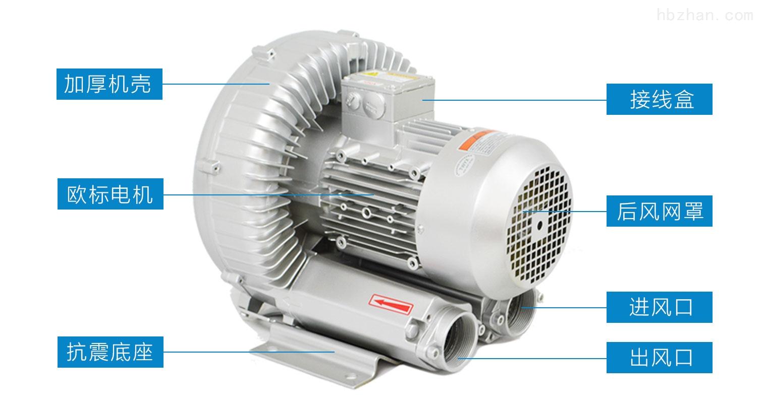 灌装设备全风高压风机
