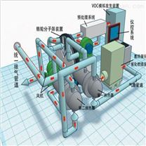 铸造厂吸附催化燃烧设备