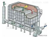 RTO废气焚烧炉(有机废气蓄热炉)