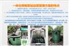 KWHB-3000大型玻璃钢一体化泵站厂家