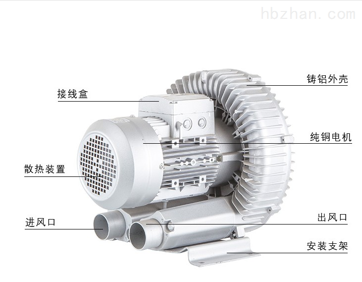 连云港纺织厂用高压漩涡气泵
