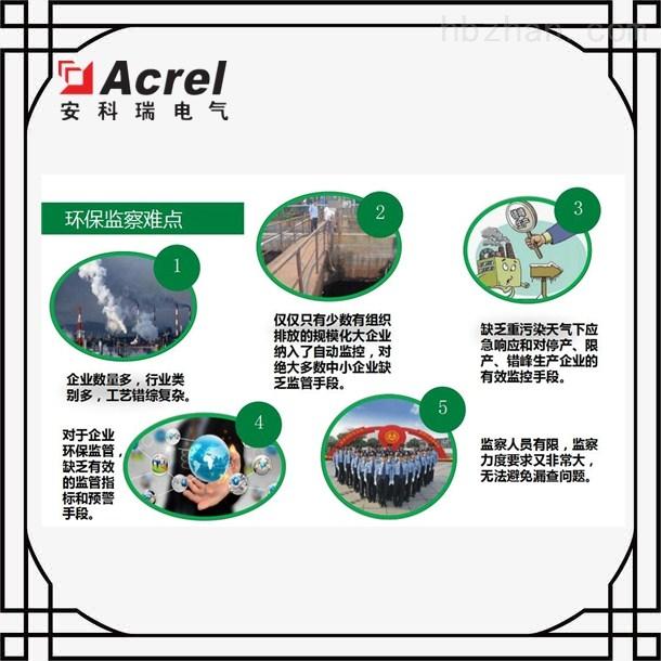 株洲市治污设备用电自动监控管理办法