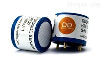 GS+4SO2電化學二氧化硫傳感器