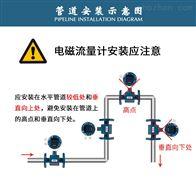LRF海南涡街流量计原理,精川流量计使用方法