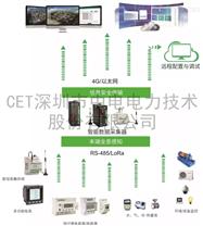 CET节约型高校综合能源管理系统