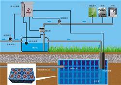 建设雨水收集再利用系统的意义