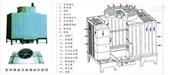 矩形横流式冷却塔