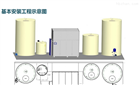 阿坝电镀废水废液处理设备厂家价格
