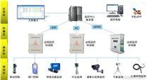 灌区信息化管理监控系统