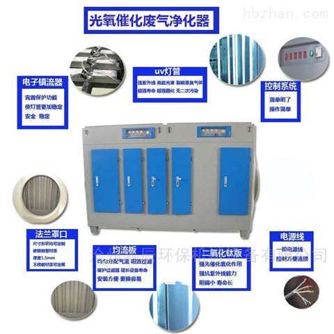 天津工业废气治理光氧净化器生产厂家