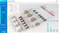 CET 企业智慧动力系统管理平台