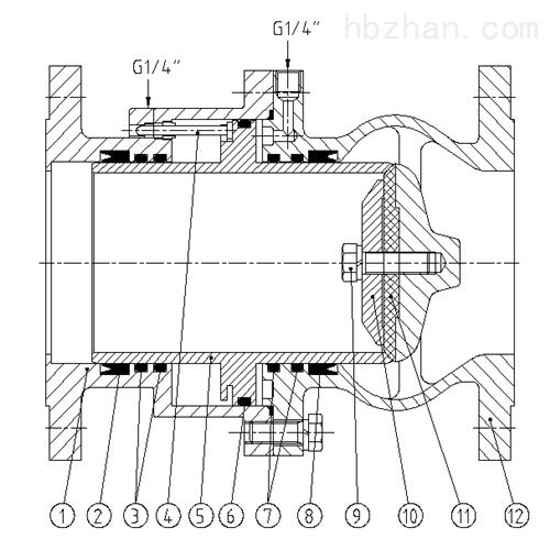 ZSGP管道式氣動閥