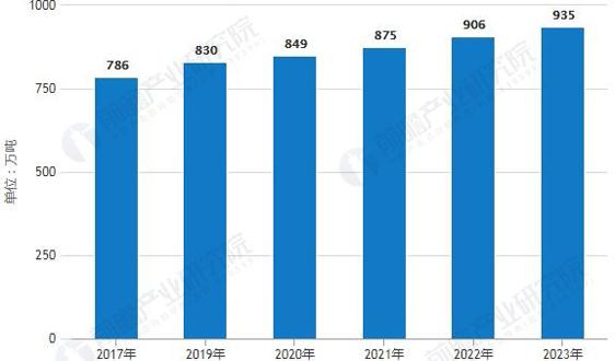 2019年中國閥門制造行業市場現狀及趨勢分析 三大利好因素拉動需求規模不斷擴大