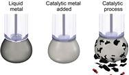 """科學家利用液態金屬將二氧化碳氣體轉化為固體""""煤"""""""