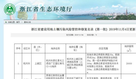 浙江省建設用地土壤汙染風險管控和修複名錄(第一批)