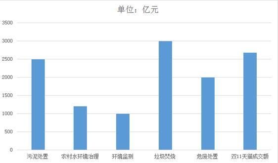 2684亿双11成交额如果用best365亚洲版官网市场换算...