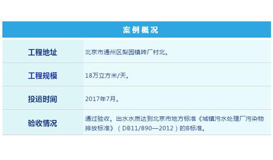 中国水环境集团北京项目入选生态环境部《国家先进污染防治技术目录》