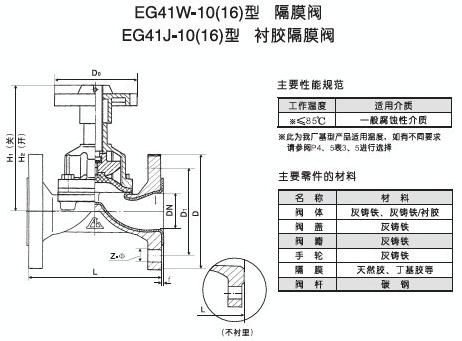 英标隔膜阀结构图