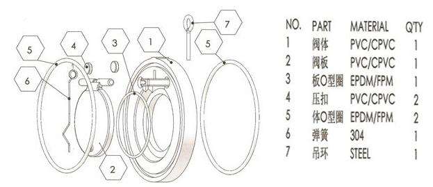H74X塑料对夹式止回阀装配图