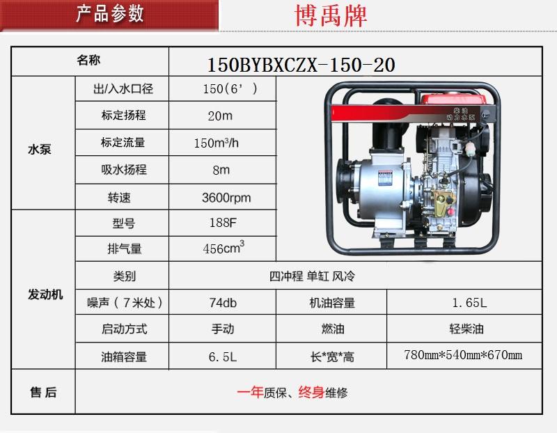 6寸便携式柴油机水泵