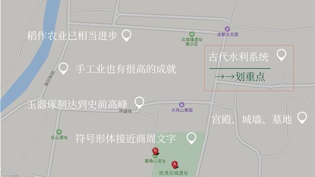 申遗成功的良渚古城 水生态管理折射时代光影