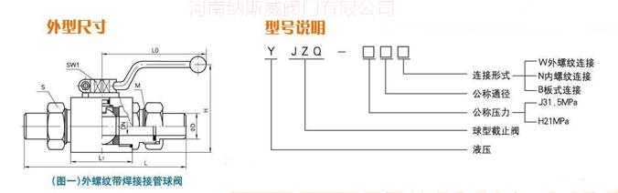 YJZQ高压液压球阀型号说明N.jpg