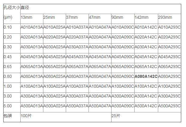 A080A142C-东洋ADVANTEC 混合纤维素滤膜0.8UM142mm-混合纤维素酯膜