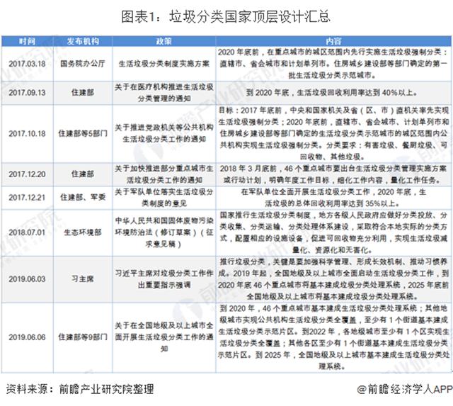2019年中国垃圾处理器市场现状与竞争格局分析 二、三级研磨等级产品市场份额超六成