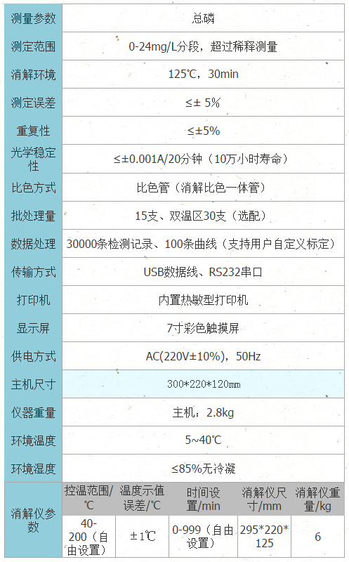 TP-105H型<strong><strong><strong>触摸屏总磷测定仪</strong></strong></strong>技术参数